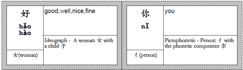 ... Writing Exercise Sheets. Writing Worksheets with Chinese Stroke Order