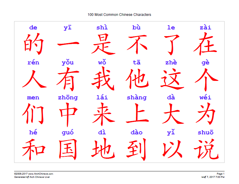 Learn to write all chinese characters